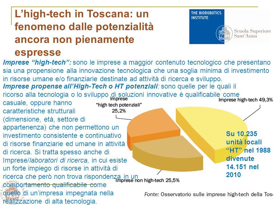 Lhigh-tech in Toscana: un fenomeno dalle potenzialità ancora non pienamente espresse Imprese high-tech: sono le imprese a maggior contenuto tecnologico che presentano sia una propensione alla innovazione tecnologica che una soglia minima di investimento in risorse umane e/o finanziarie destinate ad attività di ricerca e sviluppo.