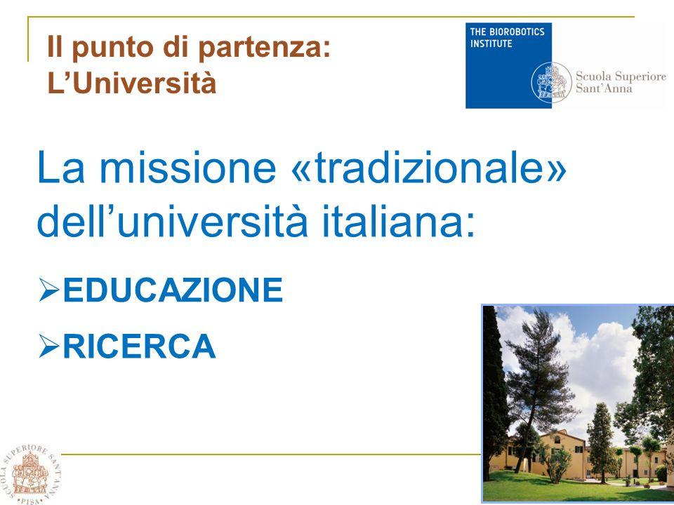Il punto di partenza: LUniversità La missione «tradizionale» delluniversità italiana: EDUCAZIONE RICERCA