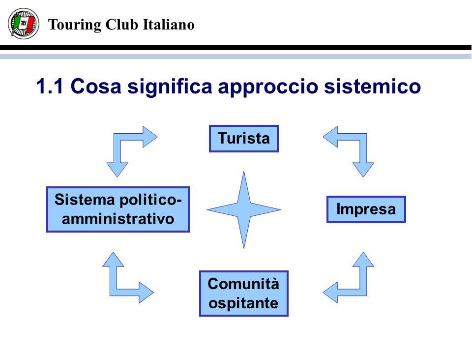 Touring Club Italiano Turista Impresa Comunità ospitante Sistema politico- amministrativo 1.1 Cosa significa approccio sistemico
