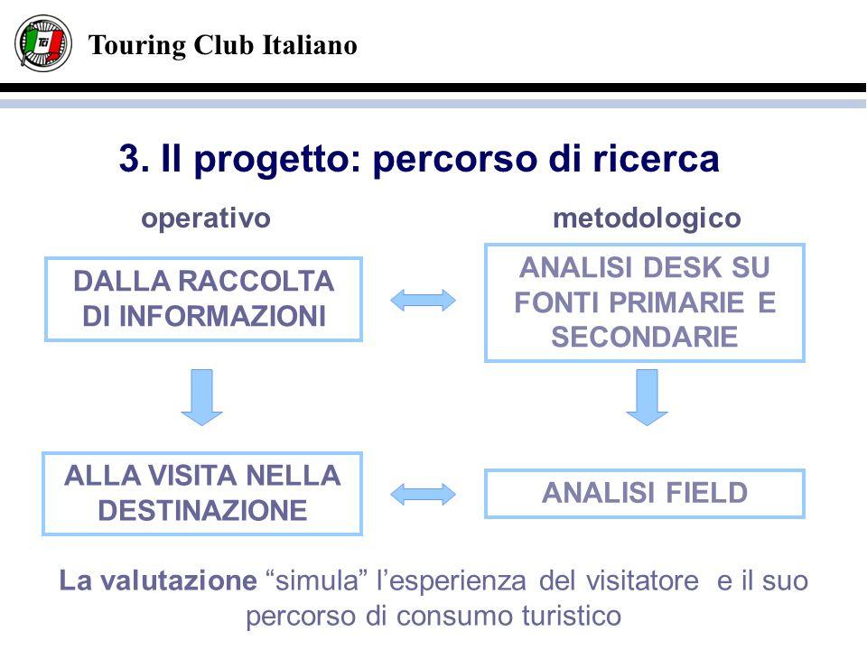 Touring Club Italiano La valutazione simula lesperienza del visitatore e il suo percorso di consumo turistico DALLA RACCOLTA DI INFORMAZIONI ALLA VISI