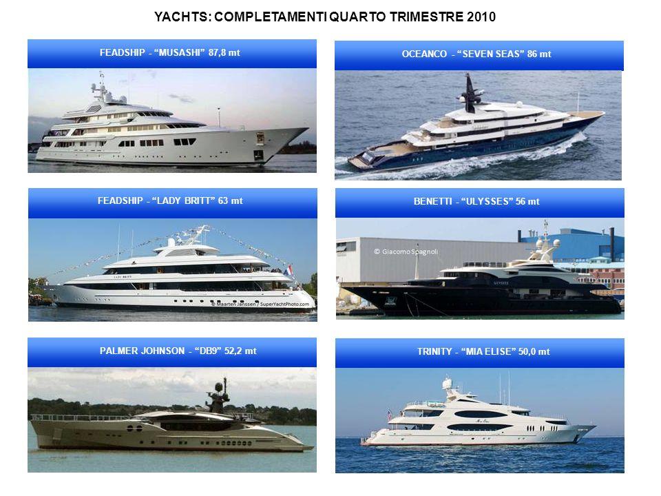 YACHTS: COMPLETAMENTI QUARTO TRIMESTRE 2010 TRINITY - MIA ELISE 50,0 mt OCEANCO - SEVEN SEAS 86 mt PALMER JOHNSON - DB9 52,2 mt FEADSHIP - MUSASHI 87,