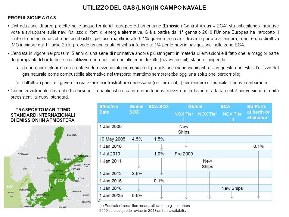 PROPULSIONE A GAS Lintroduzione di aree protette nelle acque territoriali europee ed americane (Emission Control Areas = ECA) sta sollecitando iniziat