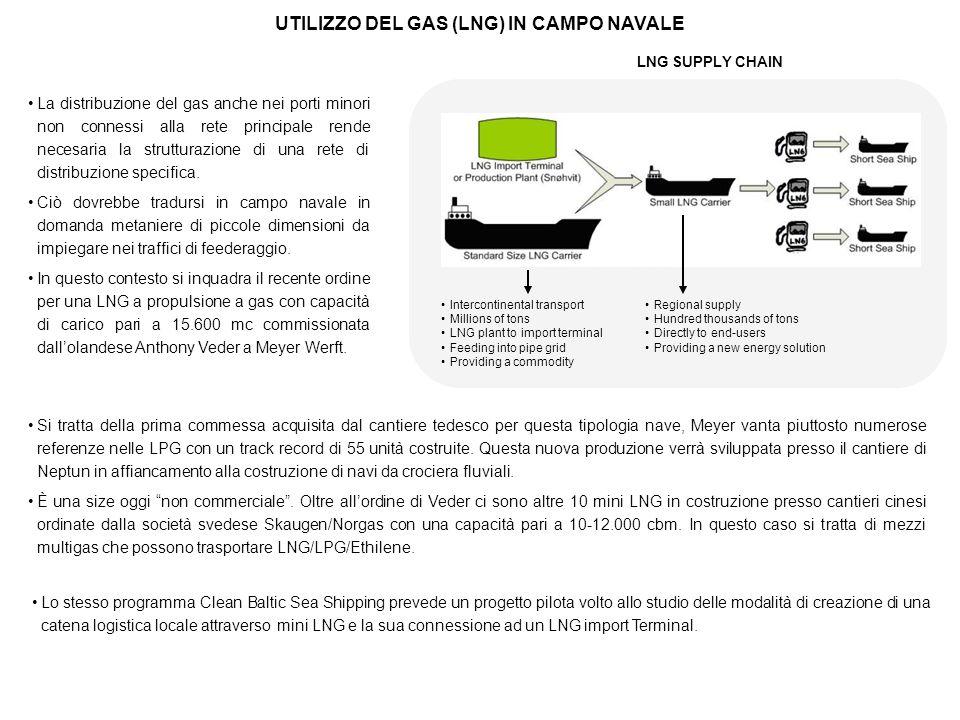 Lo stesso programma Clean Baltic Sea Shipping prevede un progetto pilota volto allo studio delle modalità di creazione di una catena logistica locale