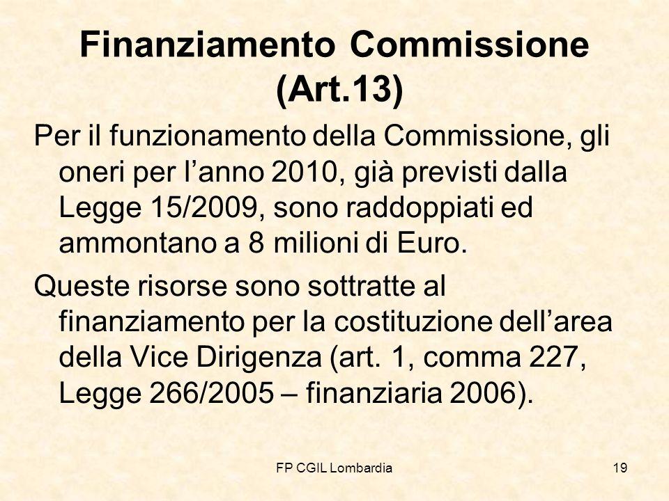 FP CGIL Lombardia19 Finanziamento Commissione (Art.13) Per il funzionamento della Commissione, gli oneri per lanno 2010, già previsti dalla Legge 15/2009, sono raddoppiati ed ammontano a 8 milioni di Euro.