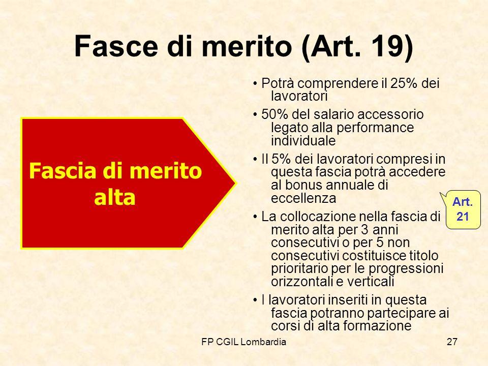 FP CGIL Lombardia27 Fasce di merito (Art.