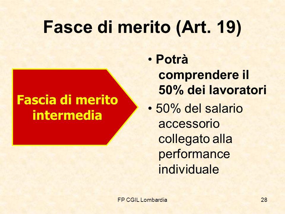 FP CGIL Lombardia28 Fasce di merito (Art.