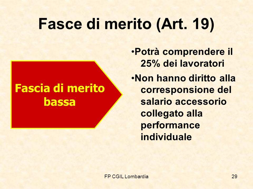 FP CGIL Lombardia29 Fasce di merito (Art.