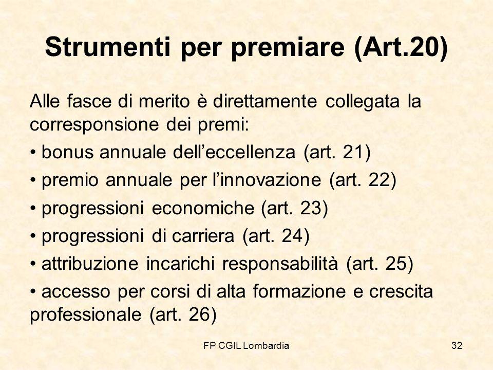 FP CGIL Lombardia32 Strumenti per premiare (Art.20) Alle fasce di merito è direttamente collegata la corresponsione dei premi: bonus annuale delleccellenza (art.