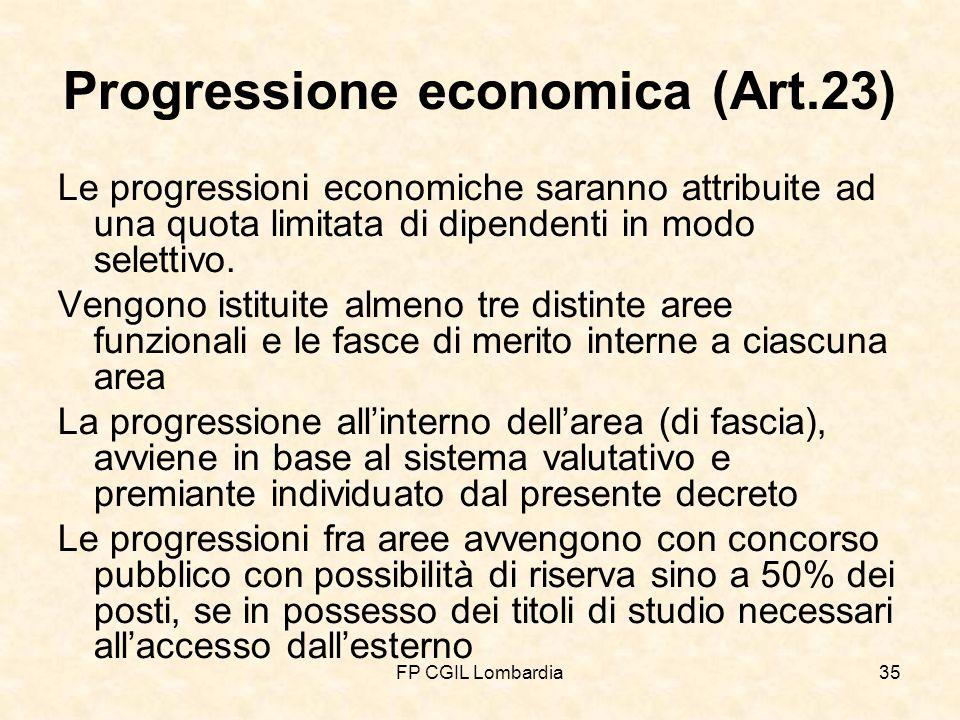 FP CGIL Lombardia35 Progressione economica (Art.23) Le progressioni economiche saranno attribuite ad una quota limitata di dipendenti in modo selettivo.