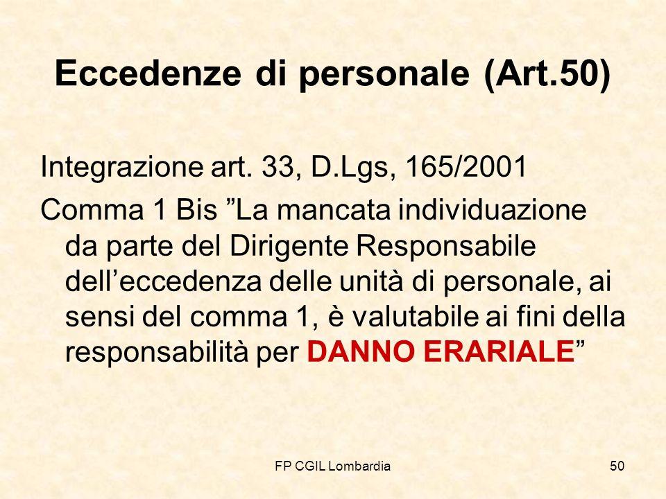FP CGIL Lombardia50 Eccedenze di personale (Art.50) Integrazione art.