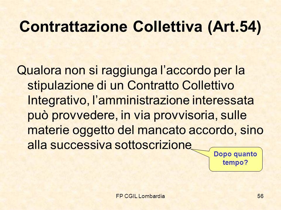 FP CGIL Lombardia56 Contrattazione Collettiva (Art.54) Qualora non si raggiunga laccordo per la stipulazione di un Contratto Collettivo Integrativo, lamministrazione interessata può provvedere, in via provvisoria, sulle materie oggetto del mancato accordo, sino alla successiva sottoscrizione Dopo quanto tempo
