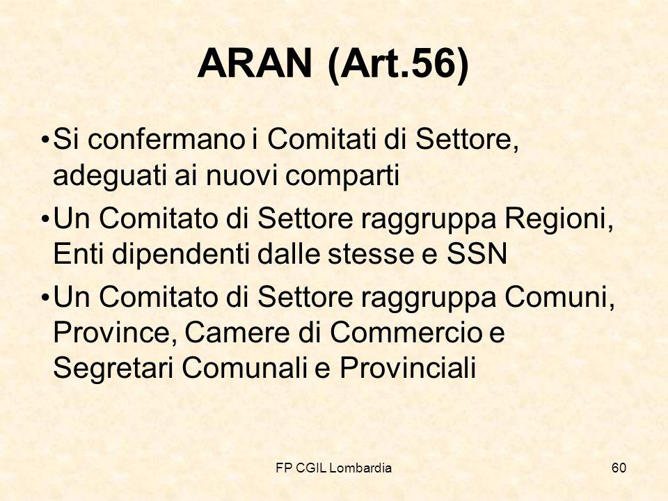 FP CGIL Lombardia60 ARAN (Art.56) Si confermano i Comitati di Settore, adeguati ai nuovi comparti Un Comitato di Settore raggruppa Regioni, Enti dipendenti dalle stesse e SSN Un Comitato di Settore raggruppa Comuni, Province, Camere di Commercio e Segretari Comunali e Provinciali
