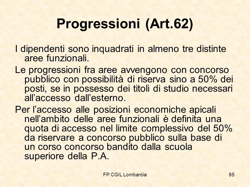 FP CGIL Lombardia65 Progressioni (Art.62) I dipendenti sono inquadrati in almeno tre distinte aree funzionali.