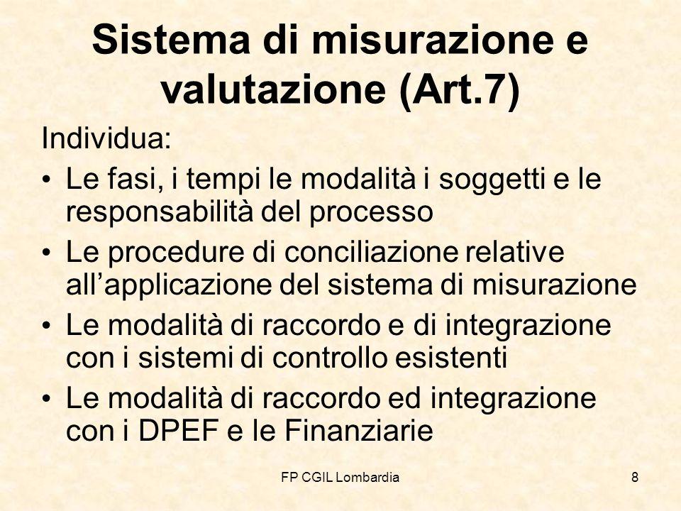 FP CGIL Lombardia39 Norme per Enti territoriali e SSN (Art.31, comma 1) Entro il 31/12/2010, Regioni, Autonomie locali e SSN adeguano i propri ordinamenti a: Principi generali di valorizzazione del merito e della produttività senza nuovi o maggiori oneri (art.