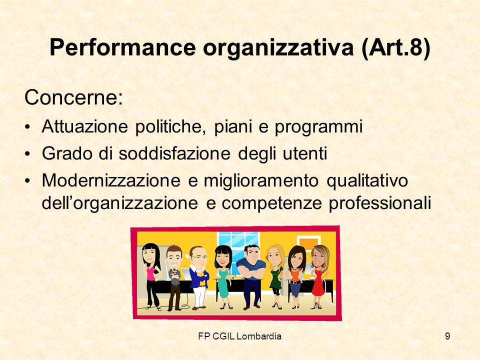 FP CGIL Lombardia9 Performance organizzativa (Art.8) Concerne: Attuazione politiche, piani e programmi Grado di soddisfazione degli utenti Modernizzazione e miglioramento qualitativo dellorganizzazione e competenze professionali