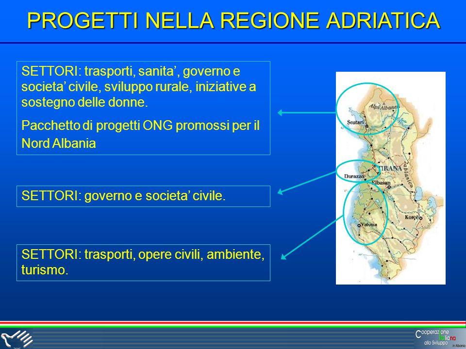 PROGETTI NELLA REGIONE ADRIATICA SETTORI: trasporti, sanita, governo e societa civile, sviluppo rurale, iniziative a sostegno delle donne.