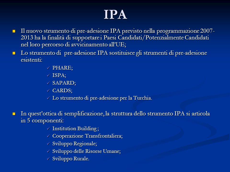IPA Il nuovo strumento di pre-adesione IPA previsto nella programmazione 2007- 2013 ha la finalità di supportare i Paesi Candidati/Potenzialmente Cand