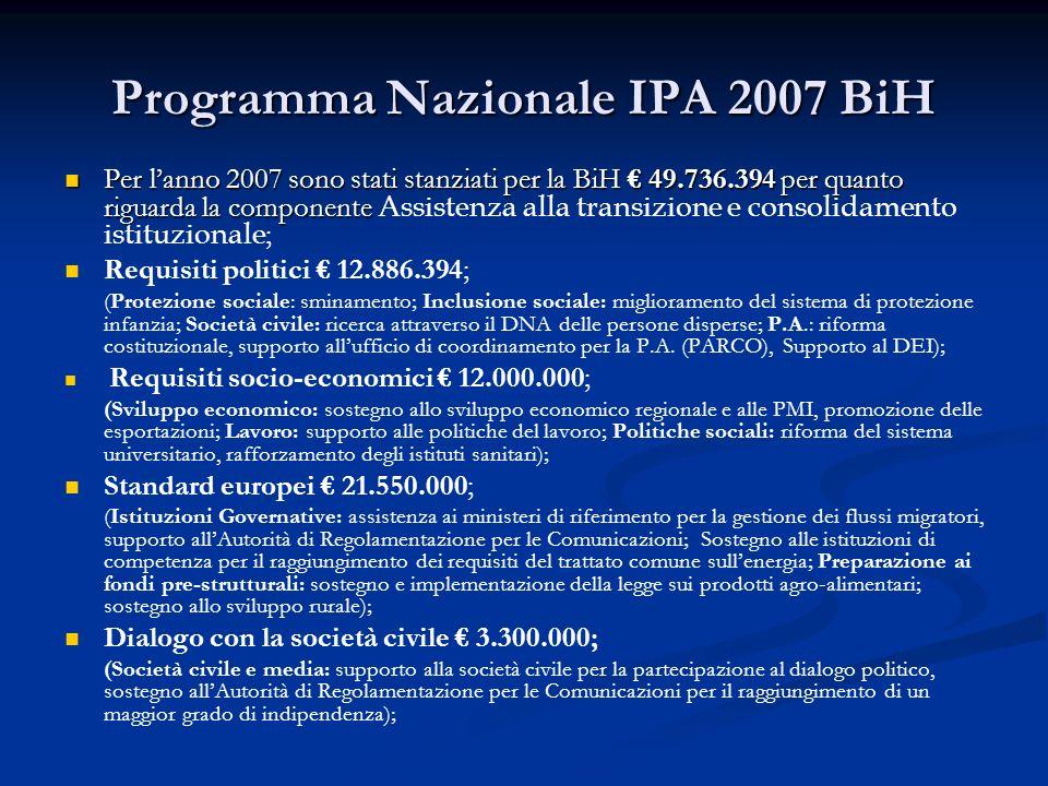 Programma Nazionale IPA 2007 BiH Per lanno 2007 sono stati stanziati per la BiH 49.736.394 per quanto riguarda la componente Per lanno 2007 sono stati