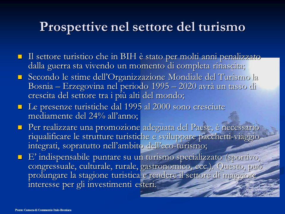 Prospettive nel settore del turismo Il settore turistico che in BIH è stato per molti anni penalizzato dalla guerra sta vivendo un momento di completa