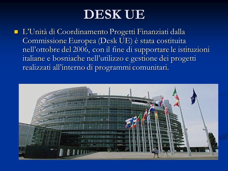 Obiettivi del Desk UE in BIH Svolgere un ruolo di raccordo tra entità italiane e bosniache interessate a realizzare progetti allinterno dei principali programmi dellUnione Europea relativi ai Balcani occidentali; Svolgere un ruolo di raccordo tra entità italiane e bosniache interessate a realizzare progetti allinterno dei principali programmi dellUnione Europea relativi ai Balcani occidentali; Fornire assistenza tecnica nella definizione dei partenariati e nellelaborazione delle proposte progettuali.