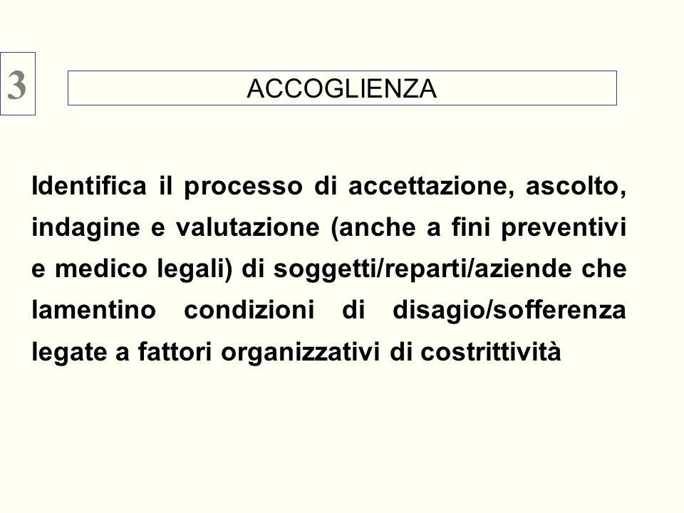 ACCOGLIENZA Identifica il processo di accettazione, ascolto, indagine e valutazione (anche a fini preventivi e medico legali) di soggetti/reparti/azie