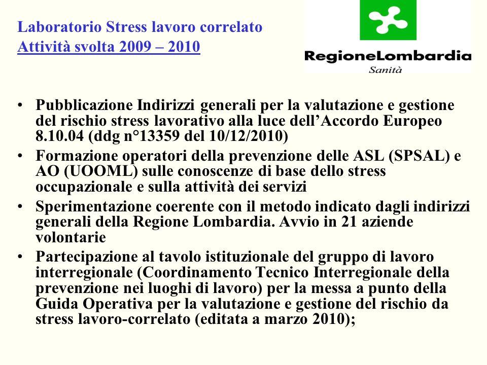 Laboratorio Stress lavoro correlato Attività svolta 2009 – 2010 Pubblicazione Indirizzi generali per la valutazione e gestione del rischio stress lavo