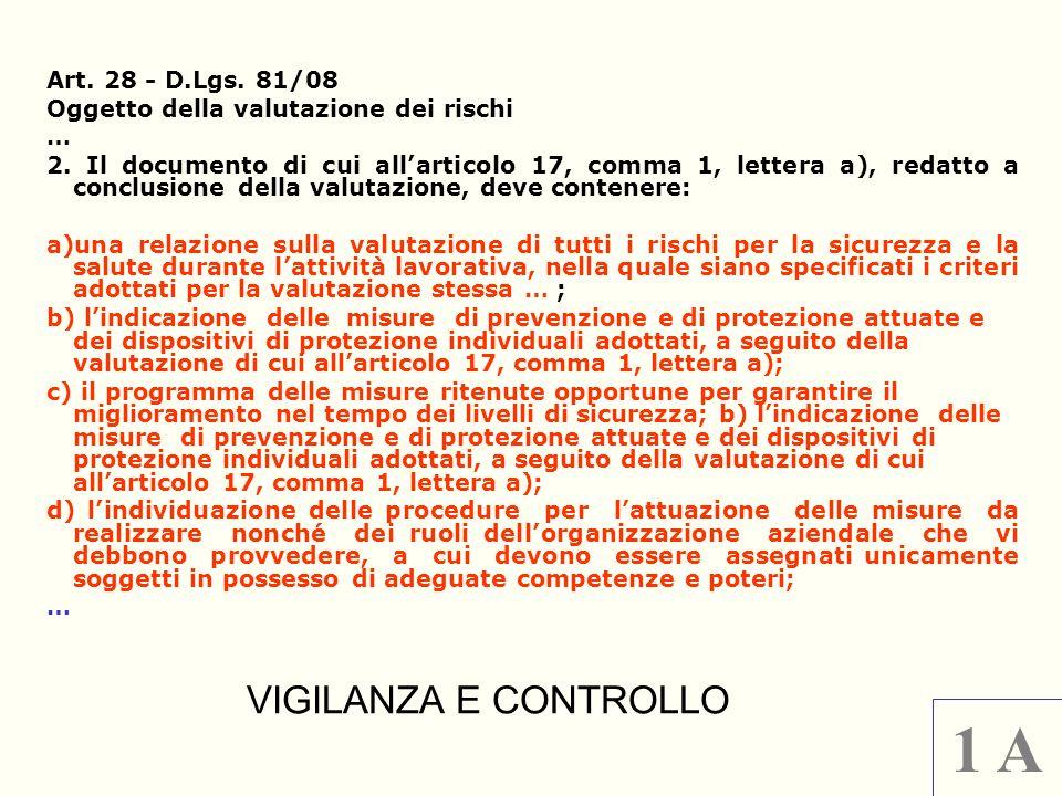 Art. 28 - D.Lgs. 81/08 Oggetto della valutazione dei rischi … 2. Il documento di cui allarticolo 17, comma 1, lettera a), redatto a conclusione della