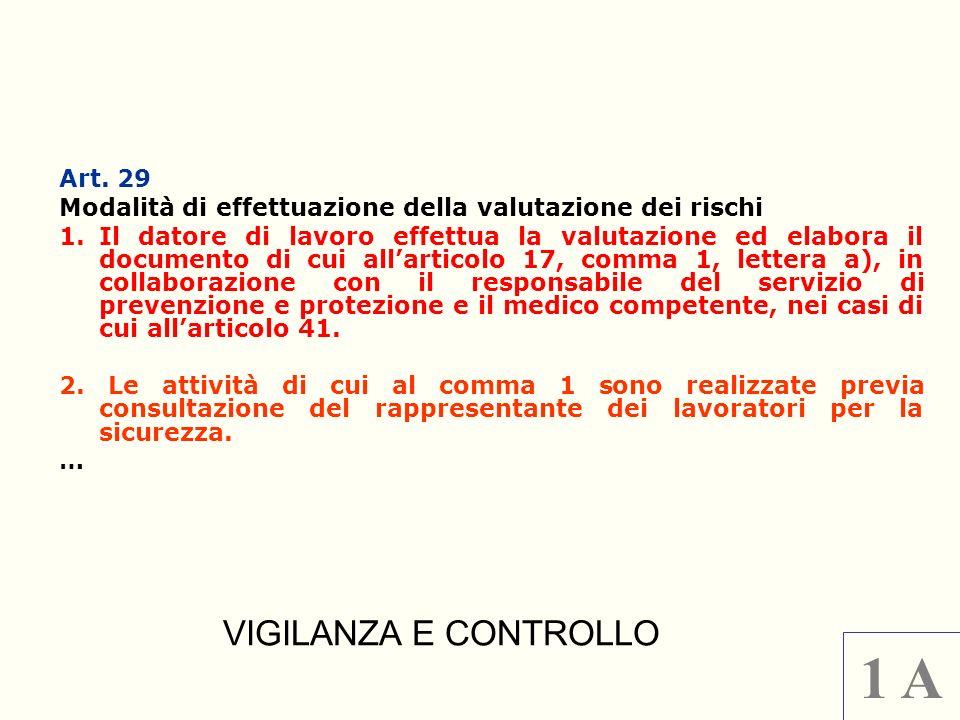 Art. 29 Modalità di effettuazione della valutazione dei rischi 1.Il datore di lavoro effettua la valutazione ed elabora il documento di cui allarticol