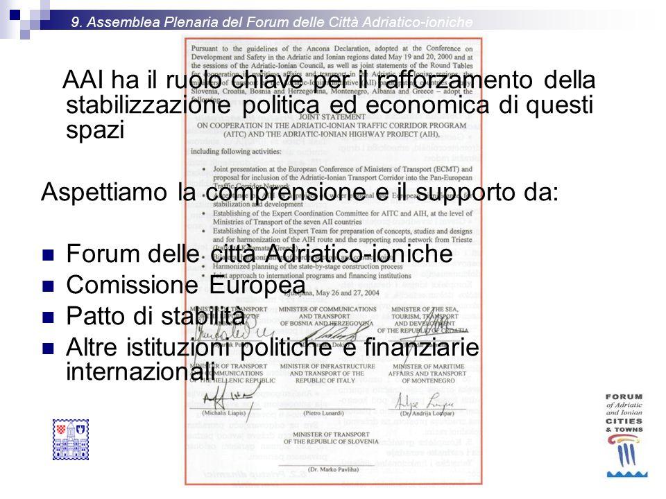 AAI ha il ruolo chiave per il rafforzamento della stabilizzazione politica ed economica di questi spazi Aspettiamo la comprensione e il supporto da: Forum delle città Adriatico-ioniche Comissione Europea Patto di stabilità Altre istituzioni politiche e finanziarie internazionali 9.