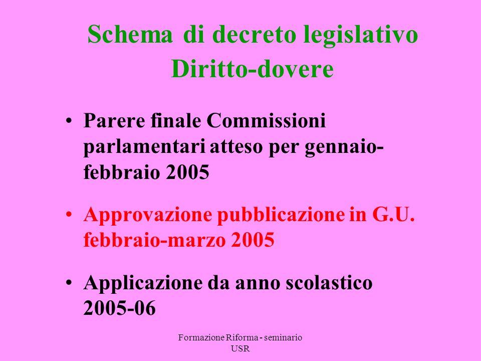 Formazione Riforma - seminario USR Schema di decreto legislativo Diritto-dovere Parere finale Commissioni parlamentari atteso per gennaio- febbraio 2005 Approvazione pubblicazione in G.U.