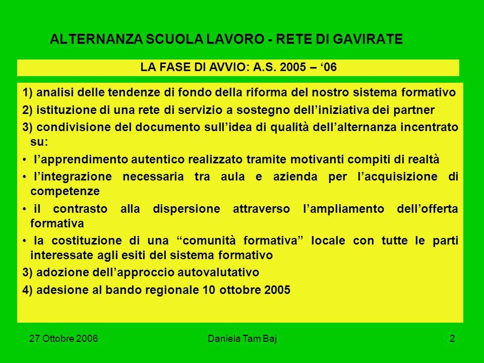 27 Ottobre 2006Daniela Tam Baj2 ALTERNANZA SCUOLA LAVORO - RETE DI GAVIRATE 1) analisi delle tendenze di fondo della riforma del nostro sistema format