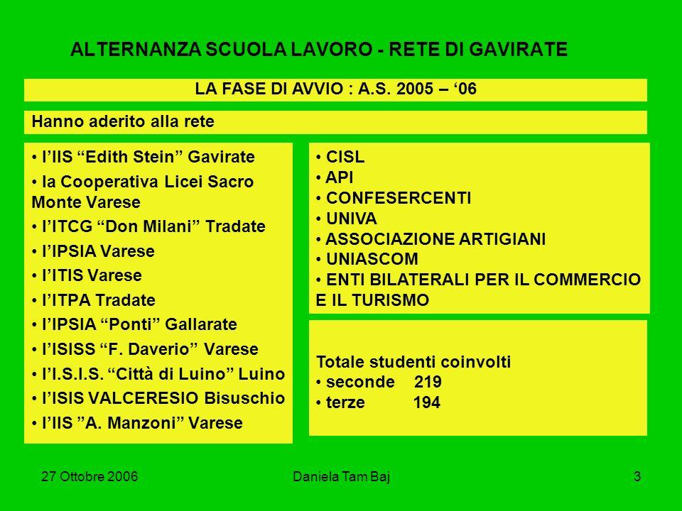 27 Ottobre 2006Daniela Tam Baj3 ALTERNANZA SCUOLA LAVORO - RETE DI GAVIRATE lIIS Edith Stein Gavirate la Cooperativa Licei Sacro Monte Varese lITCG Do