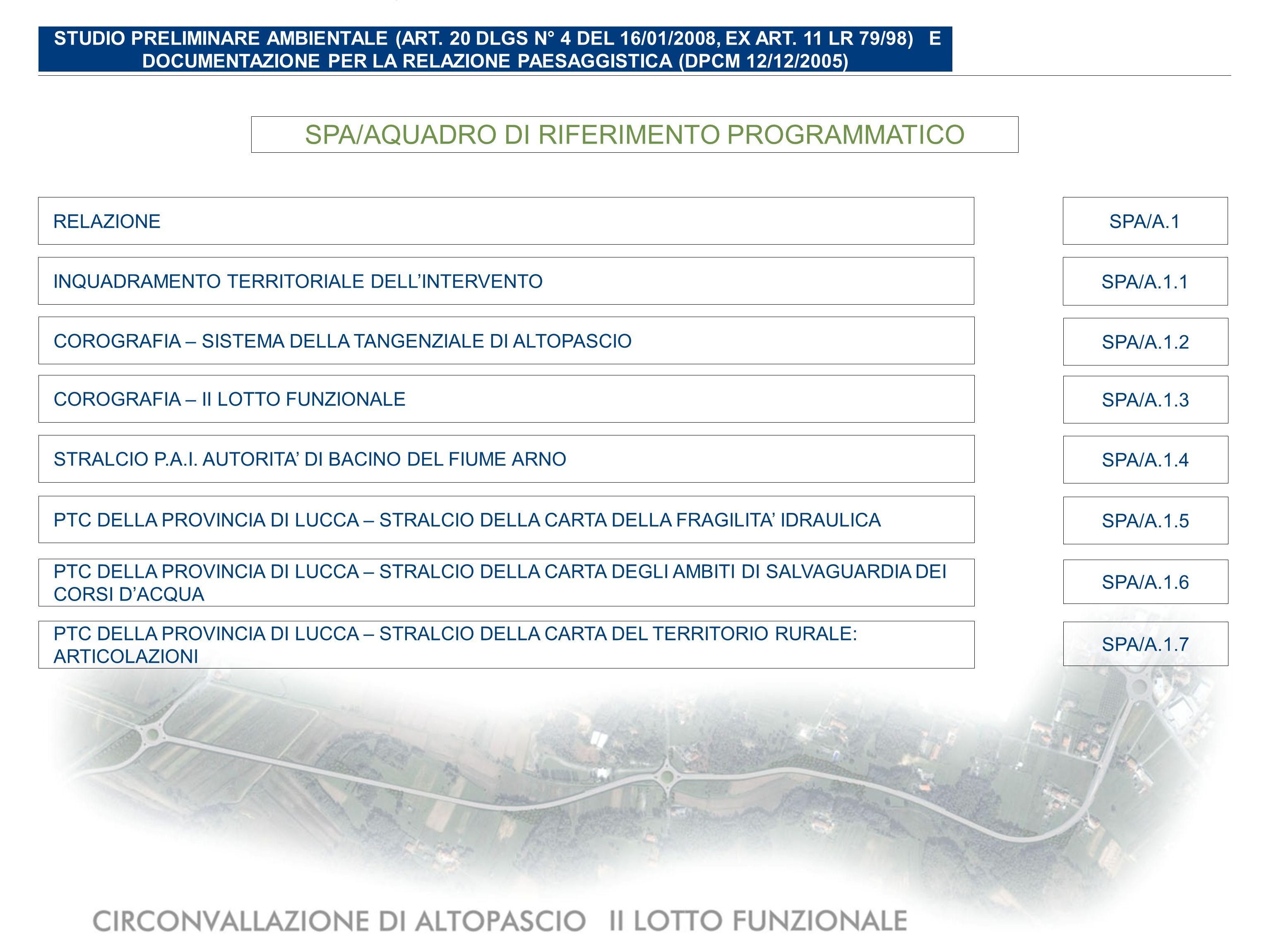 PTC DELLA PROVINCIA DI PISA – STRALCIO DELLA CARTA DEI SISTEMI TERRITORIALI LOCALI DELLA PROVINCIA SPA/A.1.10 PTC DELLA PROVINCIA DI PISA – STRALCIO DELLA CARTA DELLARTICOLAZIONE DEL SISTEMA INFRASTRUTTURALE DELLA MOBILITA E DEGLI INTERVENTI SPA/A.1.11 PTC DELLA PROVINCIA DI PISA – STRALCIO DELLA CARTA DEL SISTEMA AMBIENTALE SPA/A.1.12 PTC DELLA PROVINCIA DI PISA – STRALCIO DELLA CARTA DEL TERRITORIO AGRICOLO SPA/A.1.13 PTC DELLA PROVINCIA DI PISA – STRALCIO DELLA CARTA DEL SISTEMA DELLA CULTURA SPA/A.1.14 PTC DELLA PROVINCIA DI LUCCA – STRALCIO DELLA CARTA DELLE STRUTTURE TERRITORIALI, AMBIENTI E PAESAGGI LOCALI SPA/A.1.9 PTC DELLA PROVINCIA DI PISA – STRALCIO DELLA CARTA DELLA VULNERABILITA IDROGEOLOGICA SPA/A.1.15 PTC DELLA PROVINCIA DI LUCCA – STRALCIO DELLA CARTA DEL TERRITORIO RURALE: ELEMENTI SPA/A.1.8 PTC DELLA PROVINCIA DI PISA – STRALCIO DELLA CARTA DEI SISTEMI DI PAESAGGIO SPA/A.1.16 STUDIO PRELIMINARE AMBIENTALE (ART.