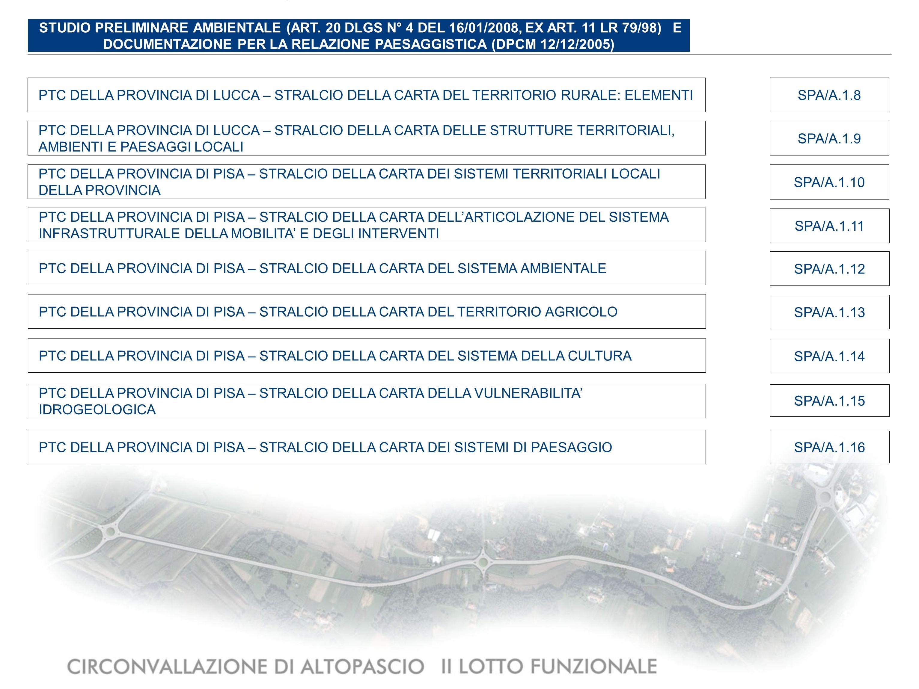 PTC DELLA PROVINCIA DI PISA – STRALCIO DELLA CARTA DEL SISTEMA FUNZIONALE TURISTICO- RICETTIVO SPA/A.1.19 PTC DELLA PROVINCIA DI PISA – STRALCIO DELLA CARTA DELLE AREE ED ELEMENTI DI RILEVANZA ECOLOGICA PER LA DEFINIZIONE DELLA RETE ECOLOGICA PROVINCIALE SPA/A.1.20 PIANO STRUTTURALE DEL COMUNE DI ALTOPASCIO – TAV 10g – QUADRO CONOSCITIVO – STATO DI ATTUAZIONE DEL PRG VIGENTE – LEGENDA SPA/A.1.21 PIANO STRUTTURALE DEL COMUNE DI ALTOPASCIO – TAV 10g – QUADRO CONOSCITIVO – STATO DI ATTUAZIONE DEL PRG VIGENTE SPA/A.1.22 PIANO STRUTTURALE DEL COMUNE DI ALTOPASCIO – TAV 13b – INVARIANTI STRUTTURALI RELATIVE AGLI INSEDIAMENTI E ALLE INFRASTRUTTURE PER LA MOBILITA – LEGENDA SPA/A.1.23 PTC DELLA PROVINCIA DI PISA – STRALCIO DELLA CARTA DELLE AREE BOSCATE E DEI LIMITI ALLE TRASFORMAZIONI SPA/A.1.18 PTC DELLA PROVINCIA DI PISA – STRALCIO DELLA CARTA DELLA MODALITA DI GESTIONE DEL SISTEMA VEGETAZIONALE SPA/A.1.17 PIANO STRUTTURALE DEL COMUNE DI ALTOPASCIO – TAV 13b – INVARIANTI STRUTTURALI RELATIVE AGLI INSEDIAMENTI E ALLE INFRASTRUTTURE PER LA MOBILITA SPA/A.1.24 PIANO STRUTTURALE DEL COMUNE DI ALTOPASCIO – TAV 14b – PROGETTO DI PIANO STRUTTURALE – SISTEMI E SOTTOSISTEMI FUNZIONALI - LEGENDA SPA/A.1.25 STUDIO PRELIMINARE AMBIENTALE (ART.