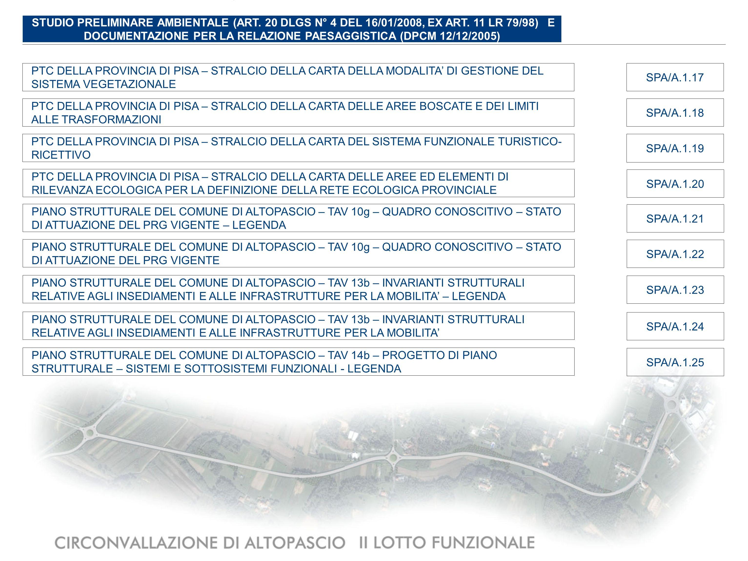 REGOLAMENTO URBANISTICO DEL COMUNE DI CASTELFRANCO DI SOTTO – INDIVIDUAZIONE CARTOGRAFICA DELLE ZONE OMOGENEE SPA/A.1.28 CARTA DEI VINCOLI SPA/A.1.29 CARTA DELLE AREE PROTETTE – LEGENDA SPA/A.1.30 CARTA DELLE AREE PROTETTE SPA/A.1.31 REGOLAMENTO URBANISTICO DEL COMUNE DI CASTELFRANCO DI SOTTO – INDIVIDUAZIONE CARTOGRAFICA DELLE ZONE OMOGENEE - LEGENDA SPA/A.1.27 PIANO STRUTTURALE DEL COMUNE DI ALTOPASCIO – TAV 14b – PROGETTO DI PIANO STRUTTURALE – SISTEMI E SOTTOSISTEMI FUNZIONALI SPA/A.1.26 STUDIO PRELIMINARE AMBIENTALE (ART.
