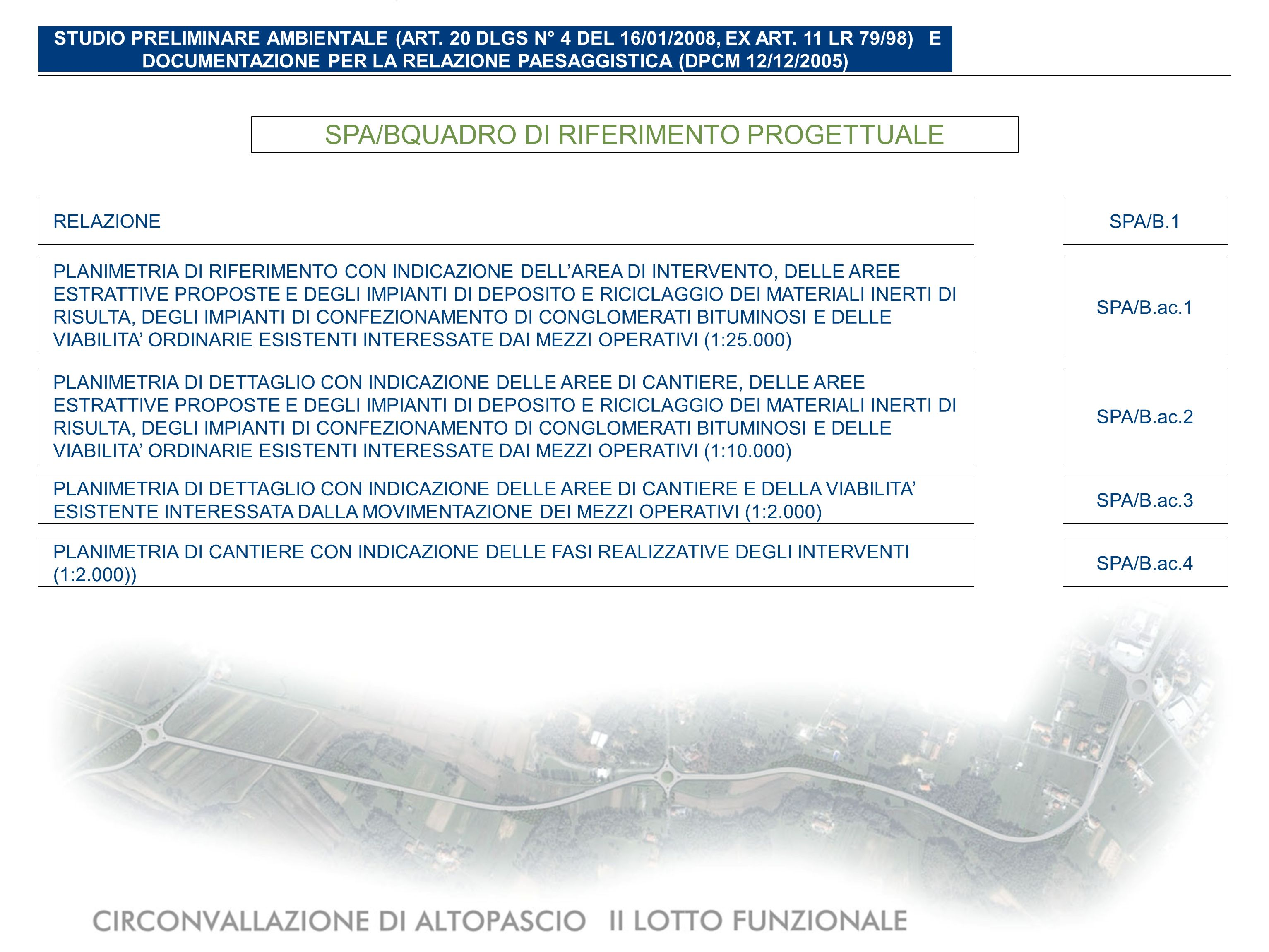 MAPPATURA DELLE ISOFONICHE – FASE DI ESERCIZO PERIODO NOTTURNO SPA/B.ae.1 ABACO DELLE PRINCIPALI TIPOLOGIE DEI FABBRICATI PROVVISORI DI CANTIERE SPA/B.ac.6 PIANIFICAZIONE TEMPORALE DEI LAVORI E DIMENSIONAMENTO FUNZIONALE DELLE AREE DI CANTIERIZZAZIONE SPA/B.ac.5 STUDIO PRELIMINARE AMBIENTALE (ART.