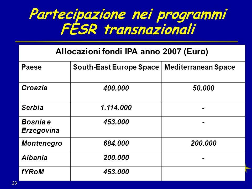 23 Partecipazione nei programmi FESR transnazionali Allocazioni fondi IPA anno 2007 (Euro) PaeseSouth-East Europe SpaceMediterranean Space Croazia400.00050.000 Serbia1.114.000- Bosnia e Erzegovina 453.000- Montenegro684.000200.000 Albania200.000- fYRoM453.000