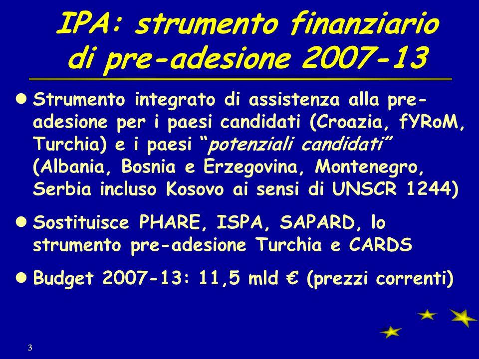 3 IPA: strumento finanziario di pre-adesione 2007-13 Strumento integrato di assistenza alla pre- adesione per i paesi candidati (Croazia, fYRoM, Turchia) e i paesi potenziali candidati (Albania, Bosnia e Erzegovina, Montenegro, Serbia incluso Kosovo ai sensi di UNSCR 1244) Sostituisce PHARE, ISPA, SAPARD, lo strumento pre-adesione Turchia e CARDS Budget 2007-13: 11,5 mld (prezzi correnti)