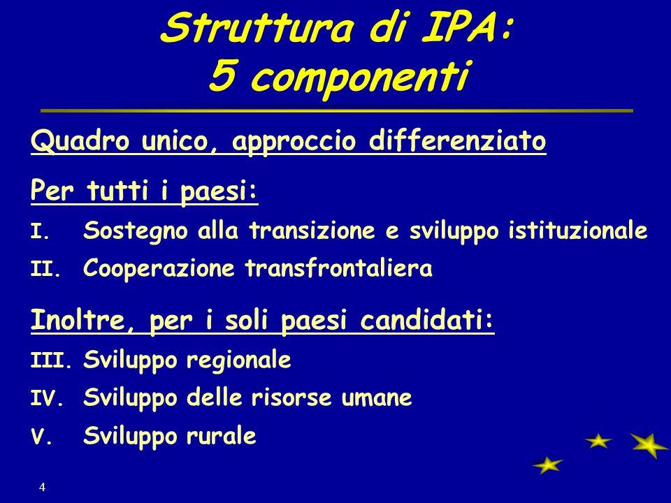 4 Struttura di IPA: 5 componenti Quadro unico, approccio differenziato Per tutti i paesi: I.