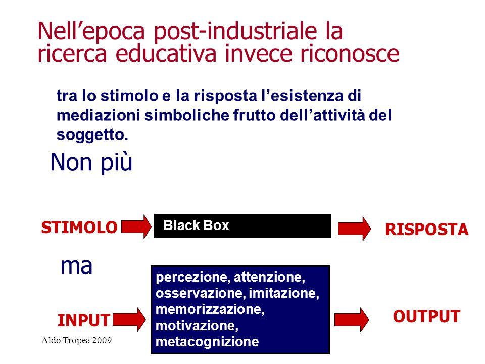 Aldo Tropea 2009 tra lo stimolo e la risposta lesistenza di mediazioni simboliche frutto dellattività del soggetto.