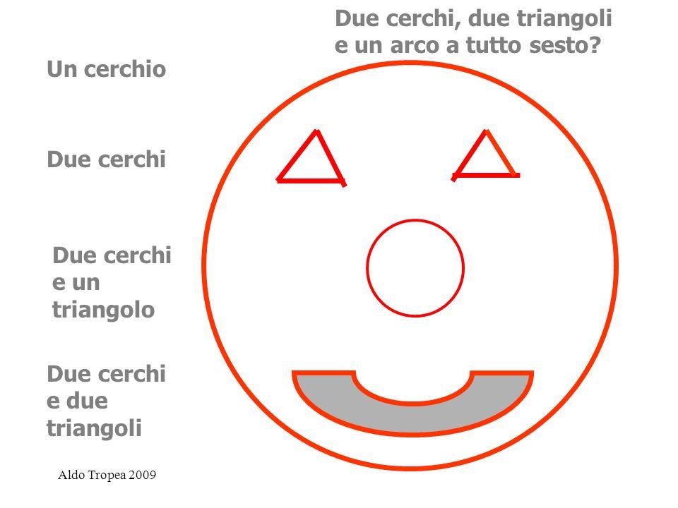 Aldo Tropea 2009 Un cerchio Due cerchi Due cerchi e un triangolo Due cerchi e due triangoli Due cerchi, due triangoli e un arco a tutto sesto?