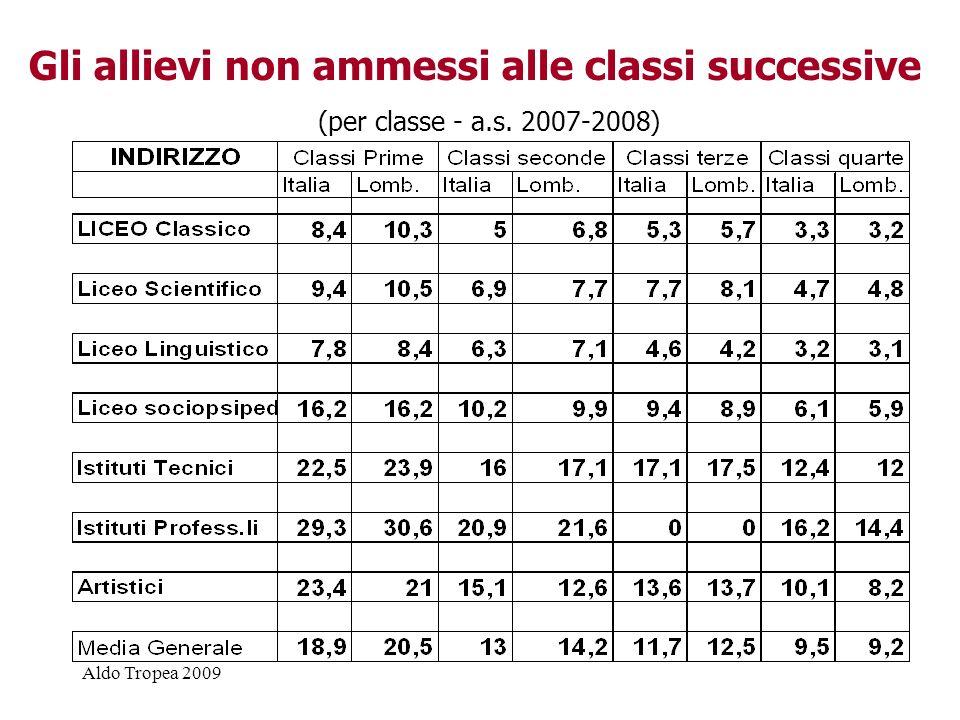 Aldo Tropea 2009 Privilegiare gli esiti Significa porre davvero laccento su ciò che lo studente deve fare e non (solo) sullanalisi di ciò che linsegnante deve proporsi