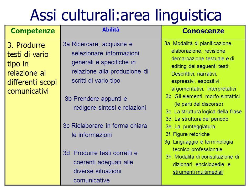 Aldo Tropea 2009 Assi culturali:area linguistica Competenze Abilità Conoscenze 3.
