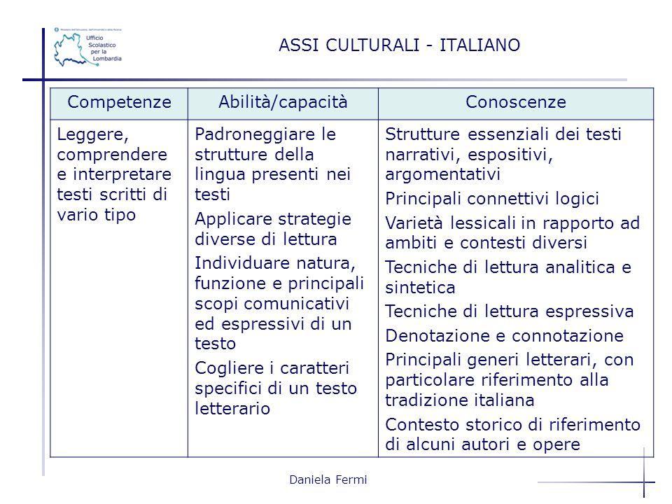 Daniela Fermi ASSI CULTURALI - ITALIANO CompetenzeAbilità/capacitàConoscenze Leggere, comprendere e interpretare testi scritti di vario tipo Padronegg