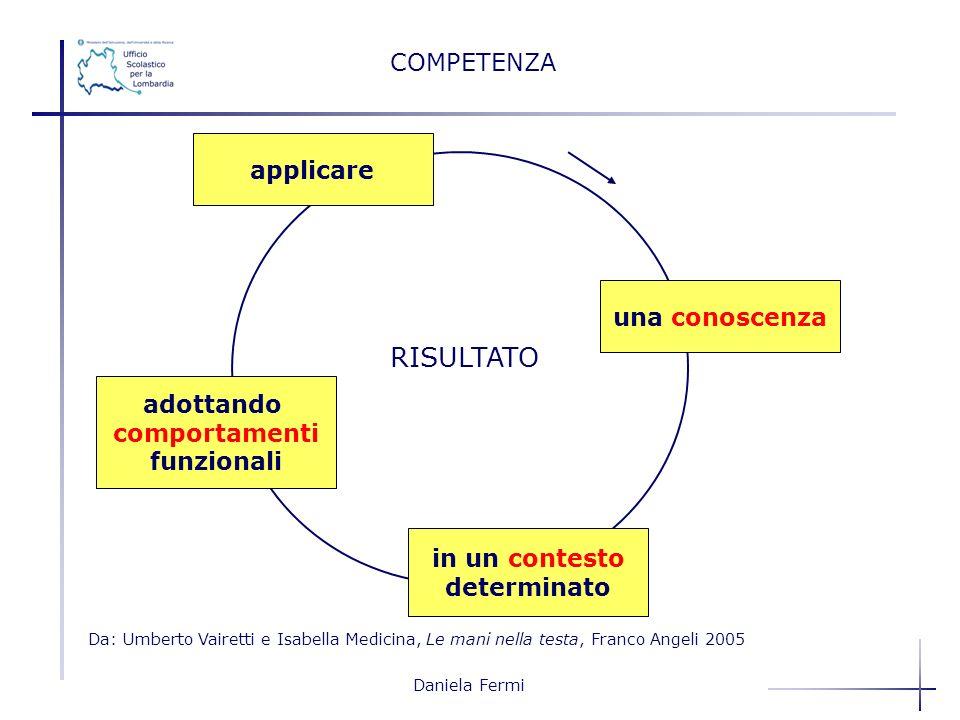 Daniela Fermi applicare adottando comportamenti funzionali in un contesto determinato una conoscenza COMPETENZA RISULTATO Da: Umberto Vairetti e Isabe