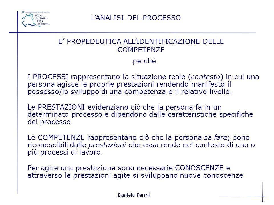 Daniela Fermi E PROPEDEUTICA ALLIDENTIFICAZIONE DELLE COMPETENZE perché I PROCESSI rappresentano la situazione reale (contesto) in cui una persona agi