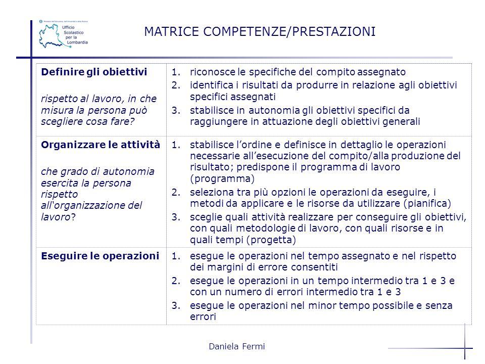 Daniela Fermi Definire gli obiettivi rispetto al lavoro, in che misura la persona può scegliere cosa fare? 1.riconosce le specifiche del compito asseg