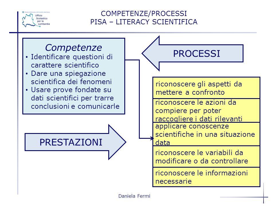 Daniela Fermi Competenze Identificare questioni di carattere scientifico Dare una spiegazione scientifica dei fenomeni Usare prove fondate su dati sci