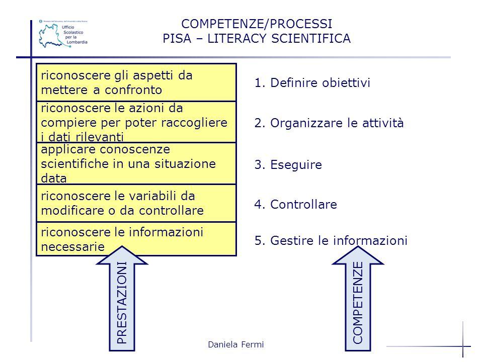 Daniela Fermi riconoscere gli aspetti da mettere a confronto riconoscere le azioni da compiere per poter raccogliere i dati rilevanti riconoscere le i
