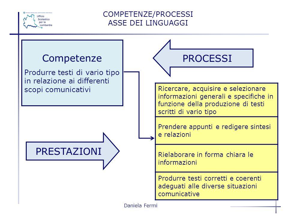 Daniela Fermi Competenze Produrre testi di vario tipo in relazione ai differenti scopi comunicativi PROCESSI PRESTAZIONI Ricercare, acquisire e selezi